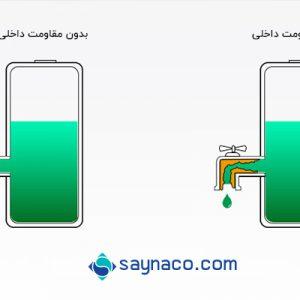 افزایش مقاومت داخلی باتری